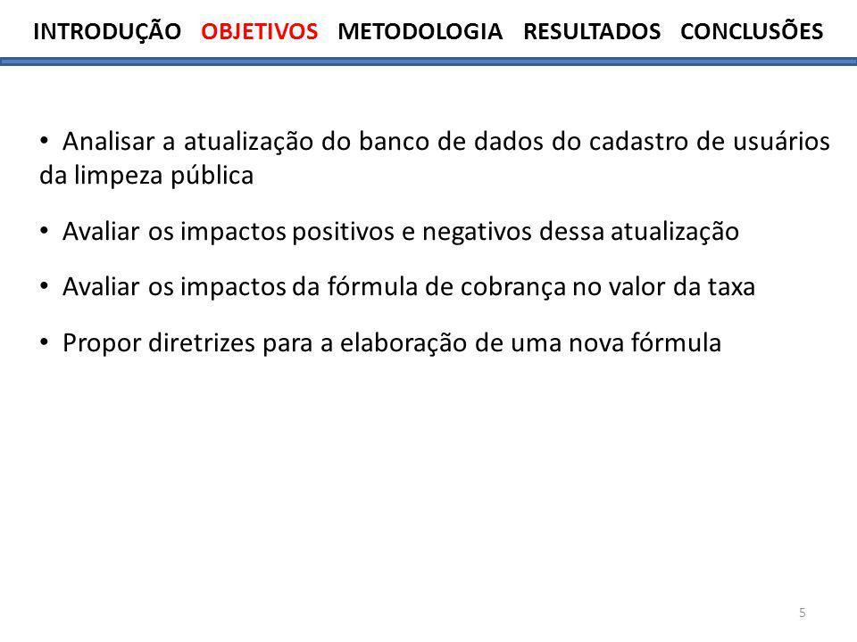 5 Analisar a atualização do banco de dados do cadastro de usuários da limpeza pública Avaliar os impactos positivos e negativos dessa atualização Aval
