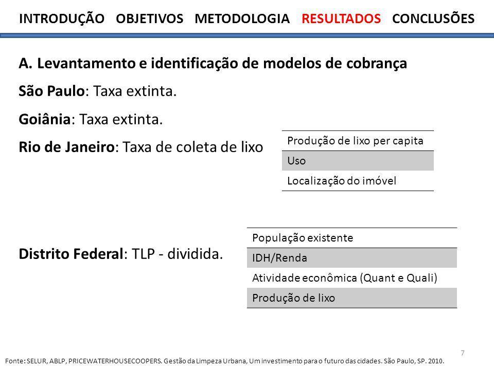7 A.Levantamento e identificação de modelos de cobrança São Paulo: Taxa extinta. Goiânia: Taxa extinta. Rio de Janeiro: Taxa de coleta de lixo Distrit