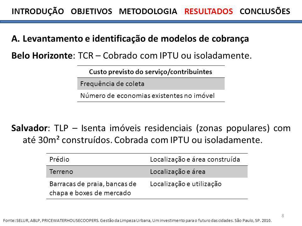8 A.Levantamento e identificação de modelos de cobrança Belo Horizonte: TCR – Cobrado com IPTU ou isoladamente. Salvador: TLP – Isenta imóveis residen