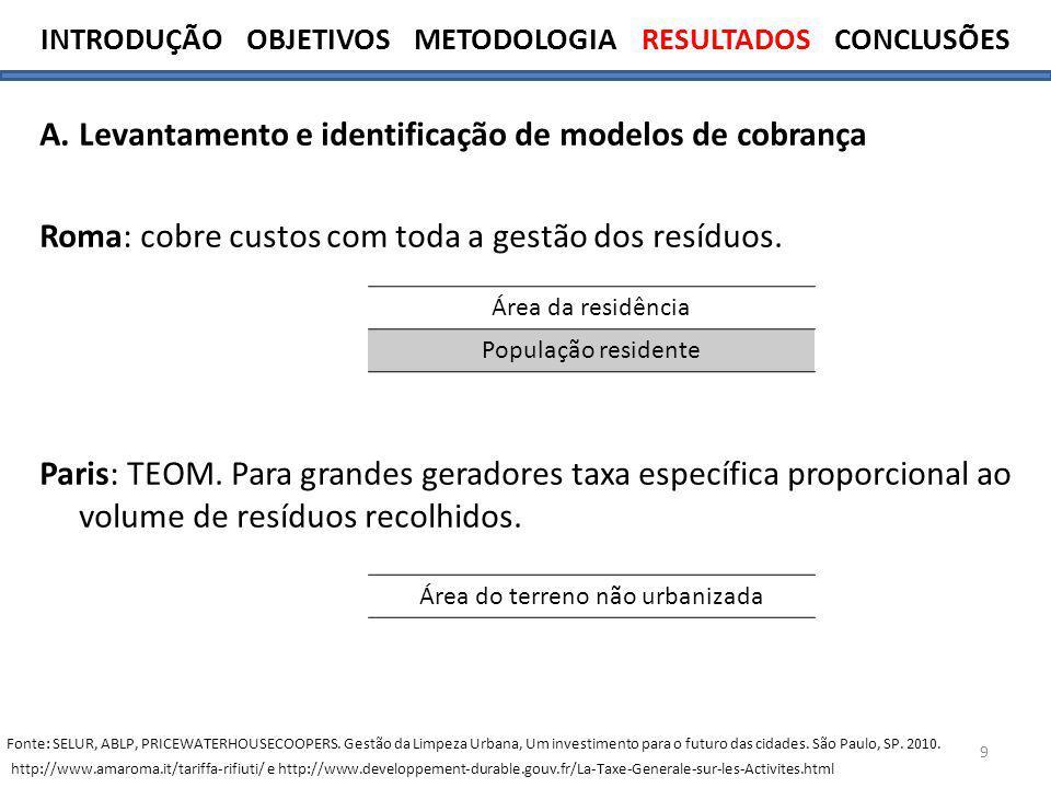 9 A.Levantamento e identificação de modelos de cobrança Roma: cobre custos com toda a gestão dos resíduos. Paris: TEOM. Para grandes geradores taxa es
