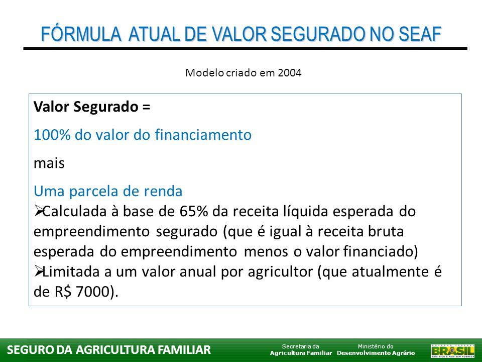 Ministério do Desenvolvimento Agrário Secretaria da Agricultura Familiar SEGURO DA AGRICULTURA FAMILIAR Tipo de cultivo Financiamento e Receita p/ 1 Hectare Vr.