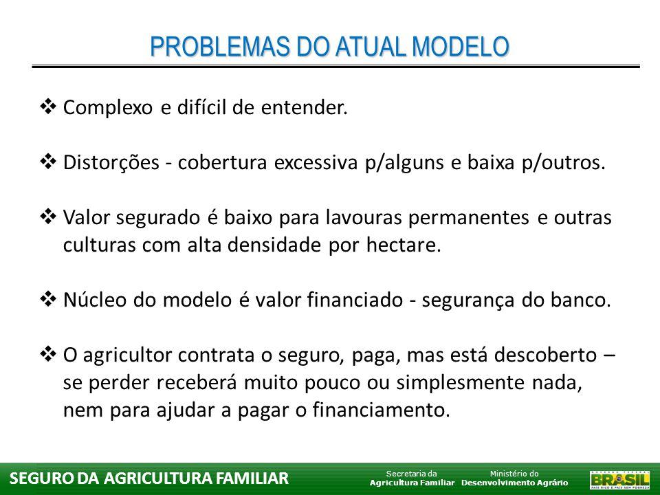Ministério do Desenvolvimento Agrário Secretaria da Agricultura Familiar SEGURO DA AGRICULTURA FAMILIAR Parâmetros p/Hectare * Financiamento Valor Segu- rado % (F/D) Estimativas p/ perdas de 50% Estimativas p/ perdas de 60% Produto RBE **Crédito Área (ha) RBE * Valor Finan- ciado Receita Obtida Colheit a Pgto.