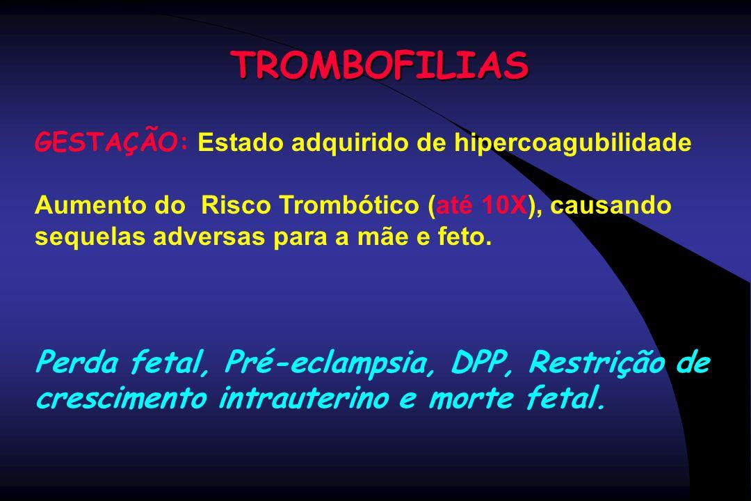 TROMBOFILIAS GESTAÇÃO: Estado adquirido de hipercoagubilidade Aumento do Risco Trombótico (até 10X), causando sequelas adversas para a mãe e feto. Per