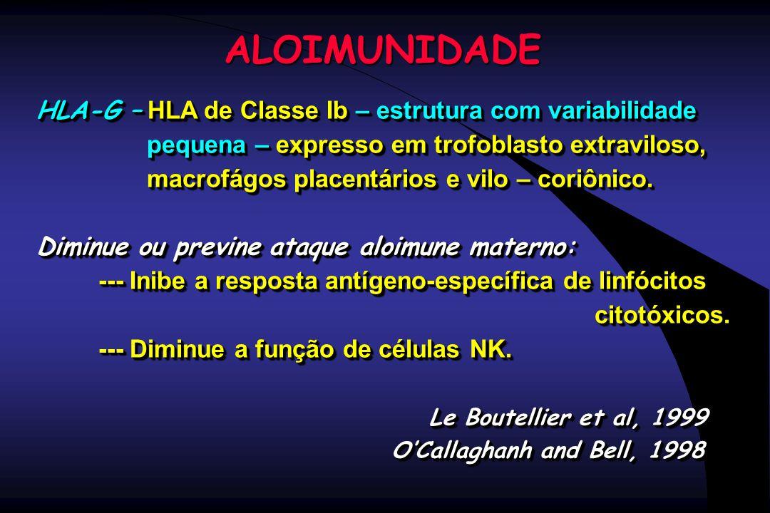 ALOIMUNIDADE HLA-G – HLA de Classe Ib – estrutura com variabilidade pequena – expresso em trofoblasto extraviloso, pequena – expresso em trofoblasto e