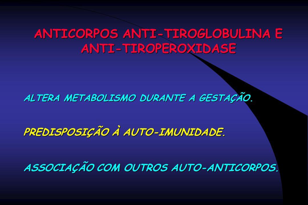 ANTICORPOS ANTI-TIROGLOBULINA E ANTI-TIROPEROXIDASE ALTERA METABOLISMO DURANTE A GESTAÇÃO. PREDISPOSIÇÃO À AUTO-IMUNIDADE. ASSOCIAÇÃO COM OUTROS AUTO-