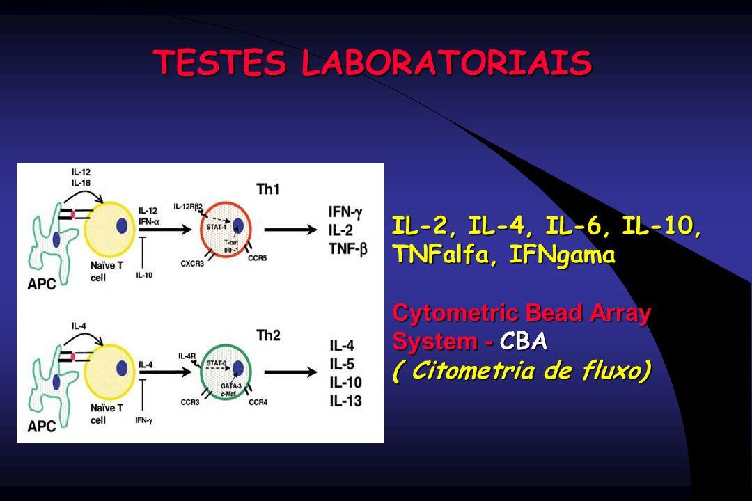 TESTES LABORATORIAIS IL-2, IL-4, IL-6, IL-10, IL-2, IL-4, IL-6, IL-10, TNFalfa, IFNgama TNFalfa, IFNgama Cytometric Bead Array Cytometric Bead Array S