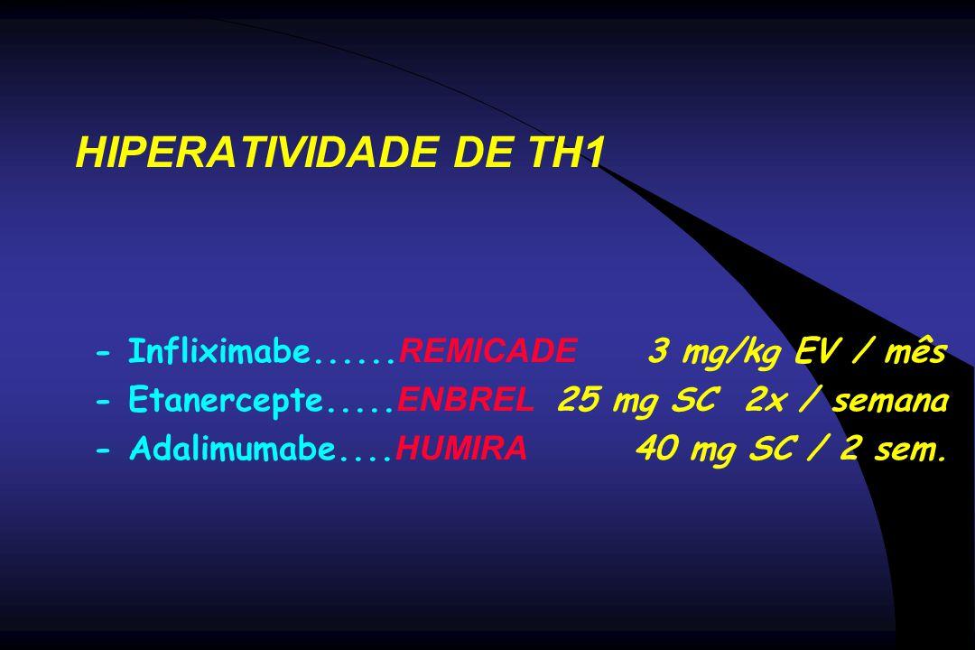 HIPERATIVIDADE DE TH1 - Infliximabe...... REMICADE 3 mg/kg EV / mês - Etanercepte..... ENBREL 25 mg SC 2x / semana - Adalimumabe.... HUMIRA 40 mg SC /