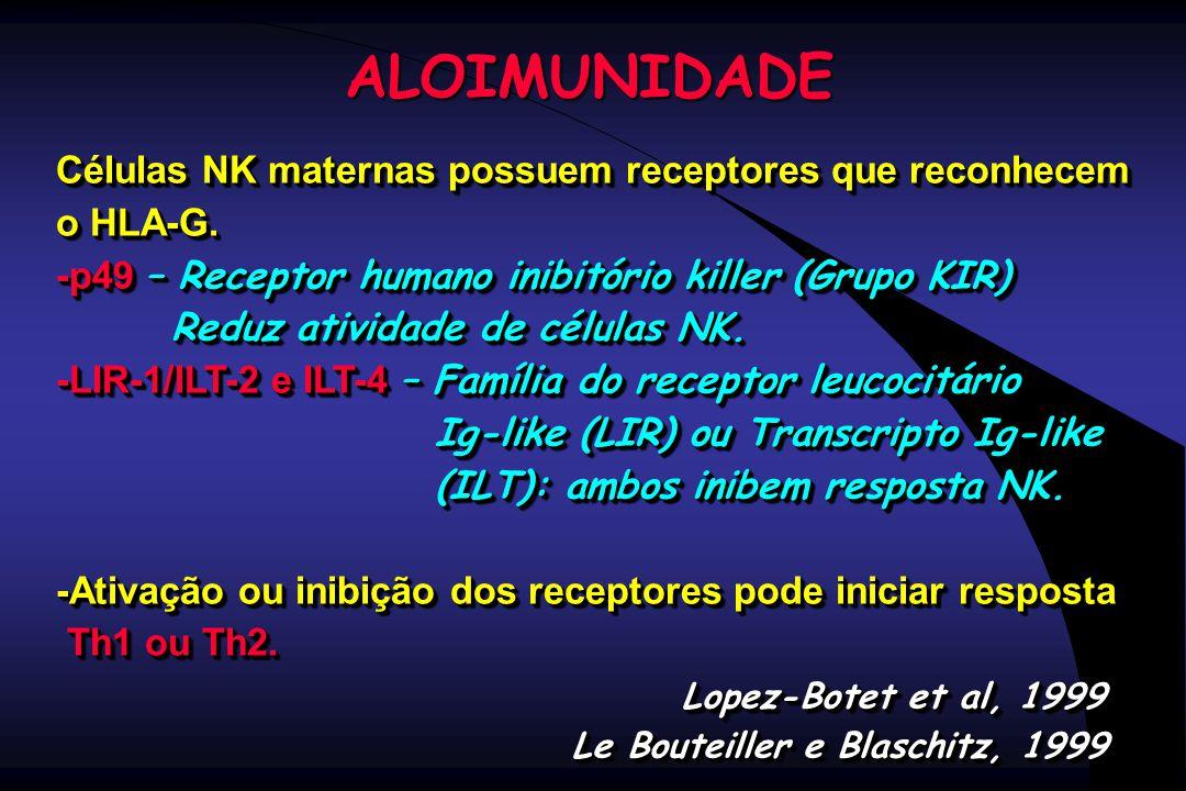 TROMBOFILIAS ANTICORPOS ANTI-FOSFOLÍPIDES (aPL) anti-Cardiolipina (aCL) anti-Fosfatidil-etanolamina (aPE) anti-Fosfatidil-glicerol (aPG) anti-Fosfatidil-inositol (aPI) anti-Ácido fosfatídico (aPA) anti-Fosfatidil-serina (aPS) 10-20% (aumenta 15% em cada perda) 10-20% (aumenta 15% em cada perda)