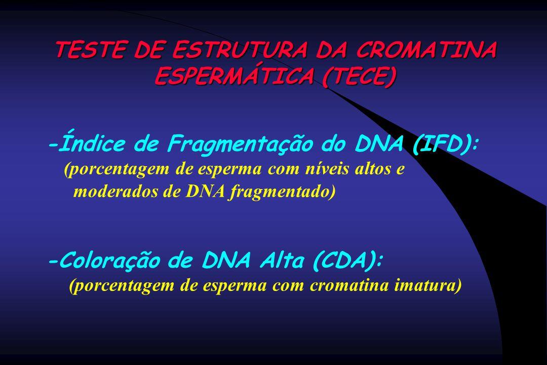 TESTE DE ESTRUTURA DA CROMATINA ESPERMÁTICA (TECE) -Índice de Fragmentação do DNA (IFD): (porcentagem de esperma com níveis altos e moderados de DNA f