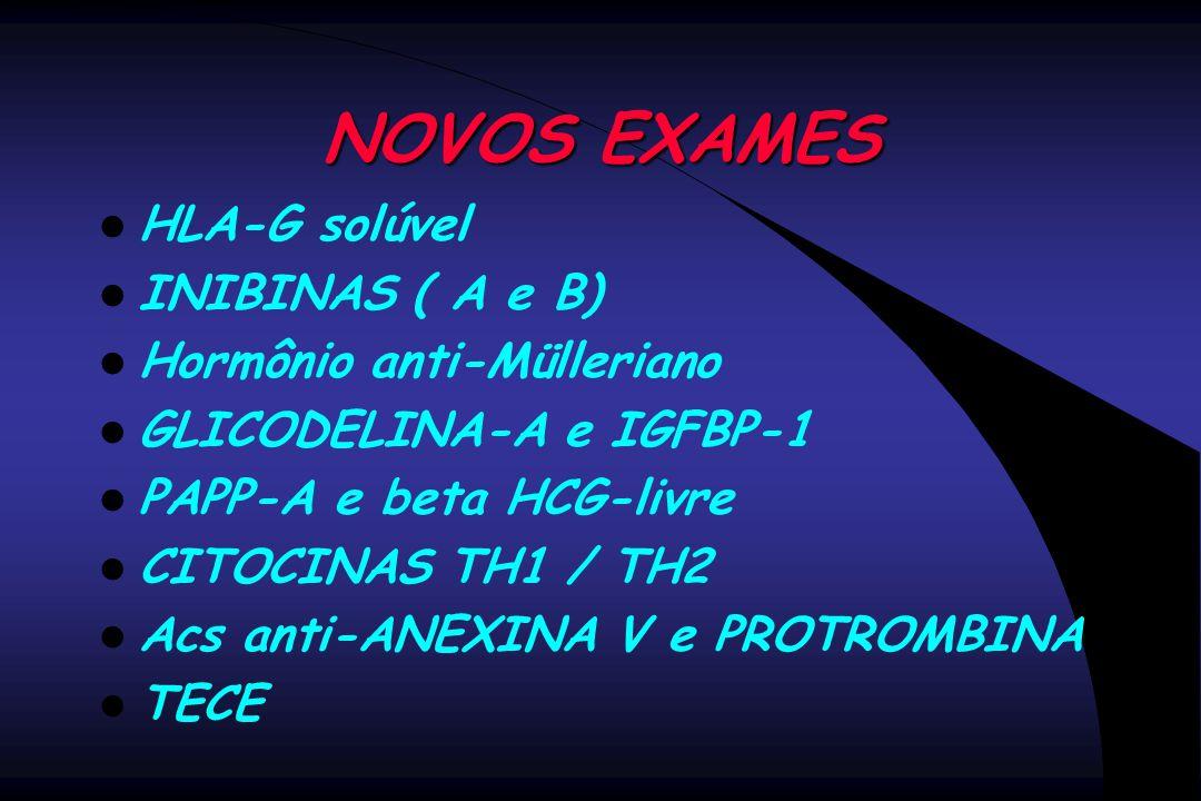 NOVOS EXAMES HLA-G solúvel INIBINAS ( A e B) Hormônio anti-Mülleriano GLICODELINA-A e IGFBP-1 PAPP-A e beta HCG-livre CITOCINAS TH1 / TH2 Acs anti-ANE