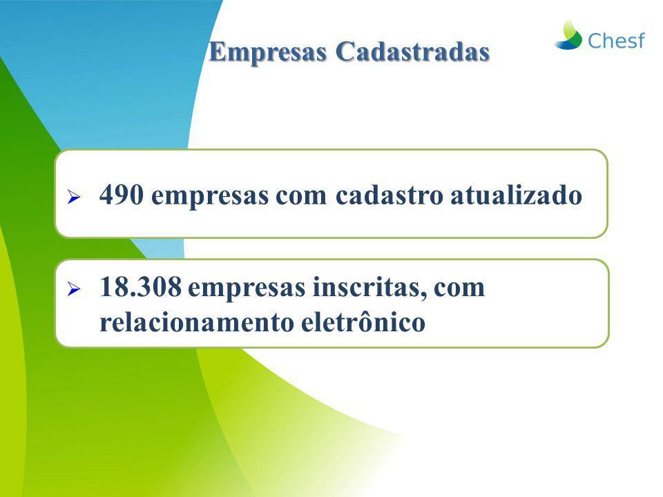 Empresas Cadastradas  490 empresas com cadastro atualizado  18.308 empresas inscritas, com relacionamento eletrônico