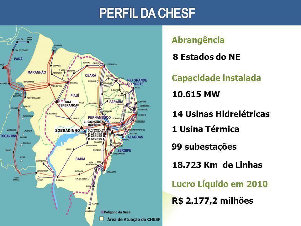 Capacidade instalada 10.615 MW 14 Usinas Hidrelétricas 1 Usina Térmica 18.723 Km de Linhas 8 Estados do NE 99 subestações Abrangência Lucro Líquido em 2010 R$ 2.177,2 milhões