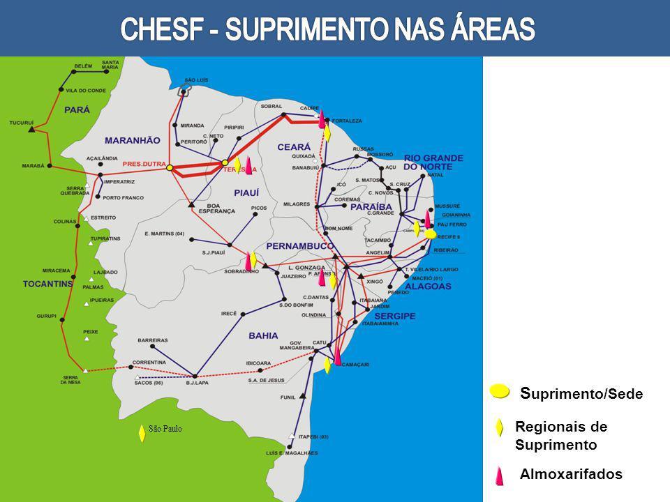 Salvador S uprimento/Sede Regionais de Suprimento Almoxarifados São Paulo