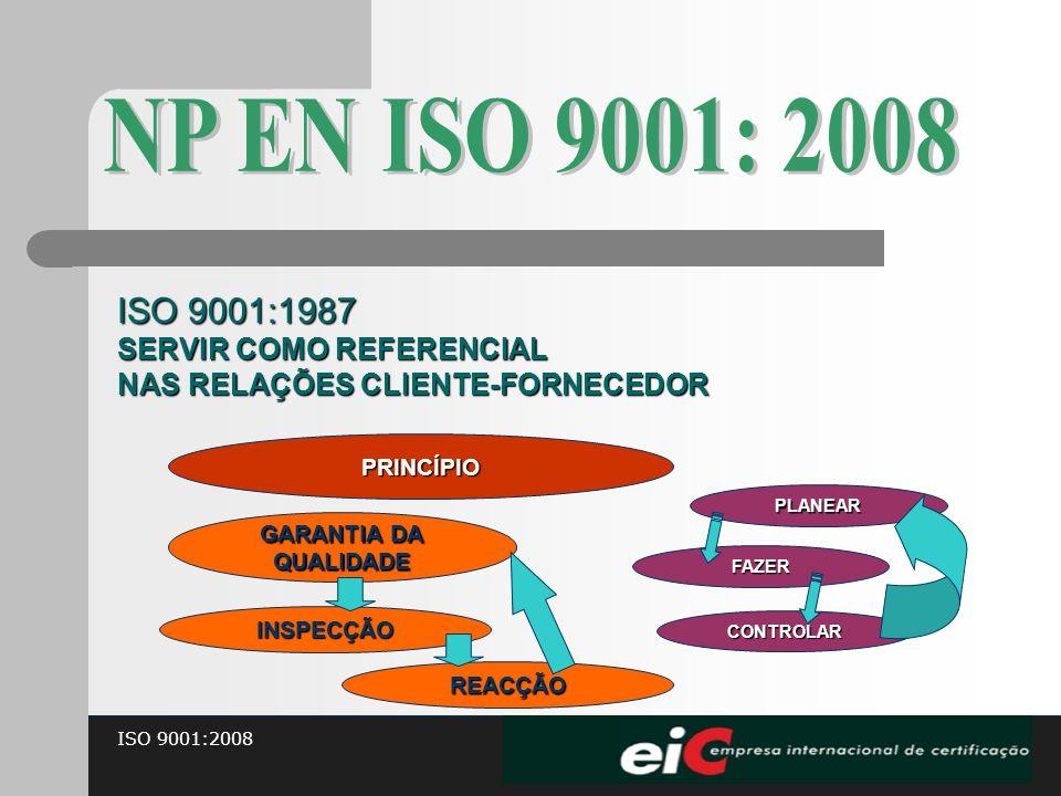 ISO 9001:2008 ISO 9001:1987 SERVIR COMO REFERENCIAL NAS RELAÇÕES CLIENTE-FORNECEDOR PRINCÍPIO GARANTIA DA QUALIDADE PLANEAR FAZER CONTROLAR INSPECÇÃO