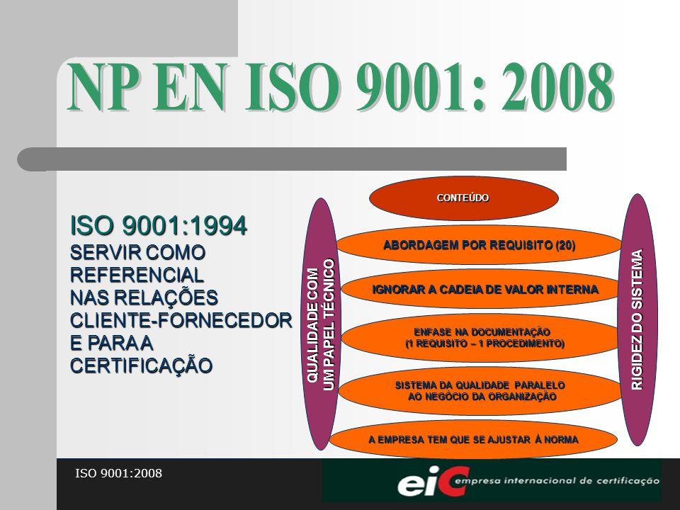 ISO 9001:2008 ISO 9001:1994 SERVIR COMO REFERENCIAL NAS RELAÇÕES CLIENTE-FORNECEDOR E PARA A CERTIFICAÇÃO CONTEÚDO ABORDAGEM POR REQUISITO (20) IGNORA