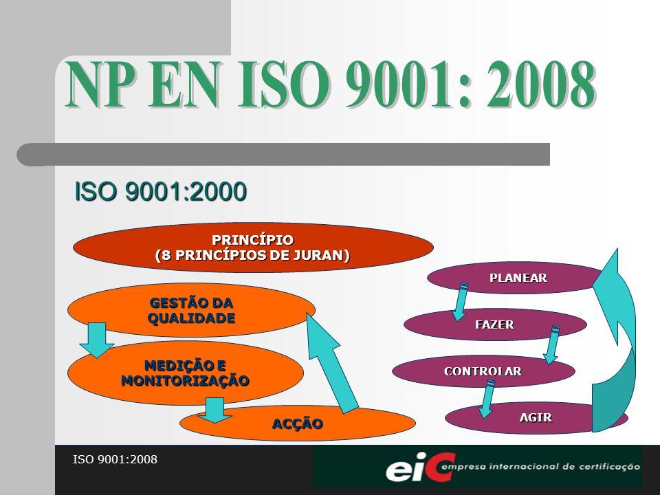 ISO 9001:2008 ISO 9001:2000 PRINCÍPIO (8 PRINCÍPIOS DE JURAN) GESTÃO DA QUALIDADE PLANEAR FAZER CONTROLAR MEDIÇÃO E MONITORIZAÇÃO ACÇÃO AGIR