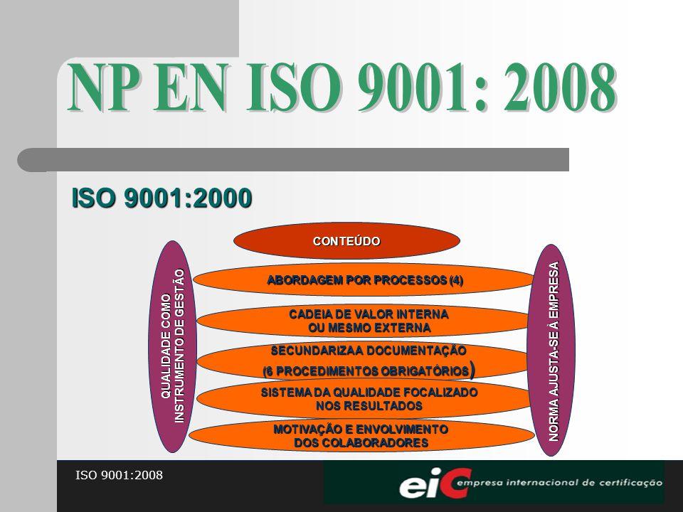 ISO 9001:2008 ISO 9001:2000 CONTEÚDO ABORDAGEM POR PROCESSOS (4) CADEIA DE VALOR INTERNA OU MESMO EXTERNA SECUNDARIZA A DOCUMENTAÇÃO (6 PROCEDIMENTOS