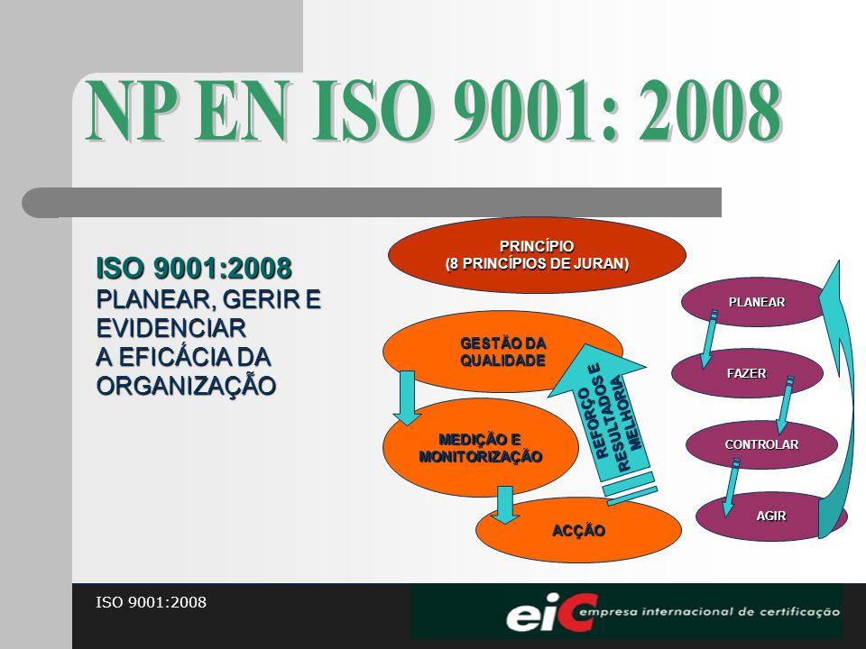 ISO 9001:2008 PLANEAR, GERIR E EVIDENCIAR A EFICÁCIA DA ORGANIZAÇÃO PRINCÍPIO (8 PRINCÍPIOS DE JURAN) GESTÃO DA QUALIDADE PLANEAR FAZER CONTROLAR MEDI