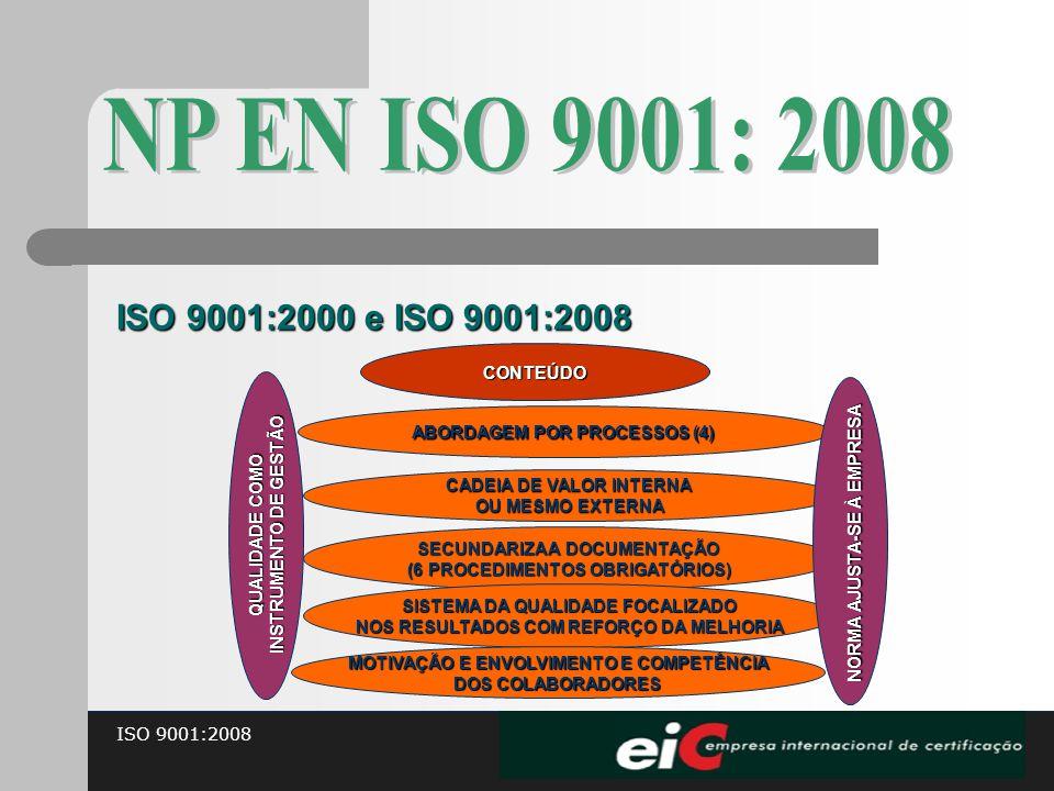 ISO 9001:2008 ISO 9001:2000 e ISO 9001:2008 CONTEÚDO ABORDAGEM POR PROCESSOS (4) CADEIA DE VALOR INTERNA OU MESMO EXTERNA SECUNDARIZA A DOCUMENTAÇÃO (