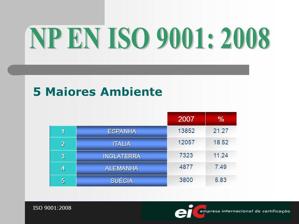 ISO 9001:2008 5 Maiores Ambiente 2007%1ESPANHA 1385221.27 2ITALIA 1205718.52 3INGLATERRA 732311.24 4ALEMANHA 48777.49 5SUÉCIA 38005.83