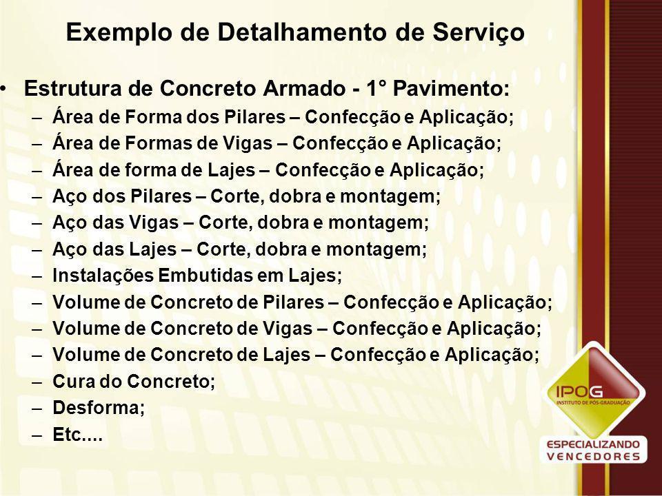 PLANILHA ORÇAMENTÁRIA Relação de todos os serviços a serem orçados; Serviço, unidade, quantidade, preço unitário, sub-total; Sequência lógica de servi