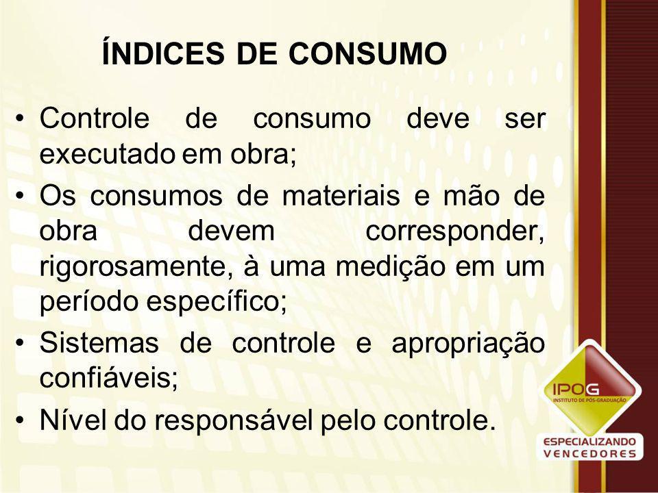 EXEMPLO DE COMPOSIÇÃO (Confecção de Forma de Compensado Resinado 12 mm – m2)