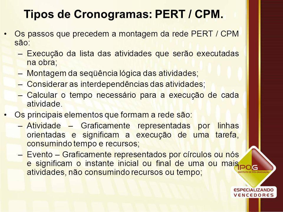 Tipos de Cronogramas: PERT / CPM. PERT - Program Evaluation And Review Tecnique, (Técnica de Avaliação e Revisão das Técnicas); CPM – Critical Path Me