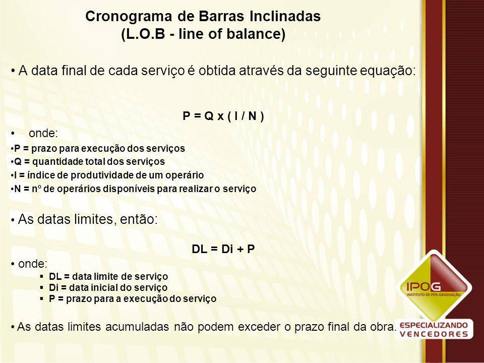 Cronograma de Barras Inclinadas (L.O.B - line of balance) O ponto inicial da obra fica a critério do planejamento, de acordo com o contrato ou definição da empresa, para a data de início da mesma, devendo também respeitar-se o intervalo mínimo de tempo entre o término de uma etapa e o início de outra.