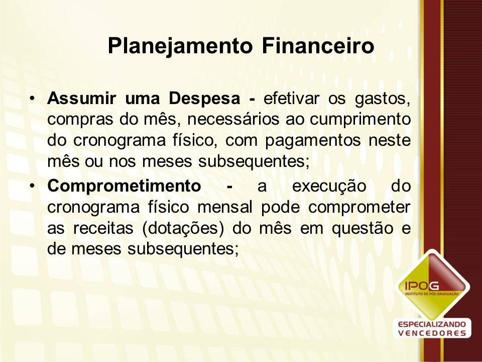 Planejamento Financeiro Dotação Orçamentária - Verba destinada às despesas necessárias ao cumprimento do cronograma físico. –Depende do montante de re