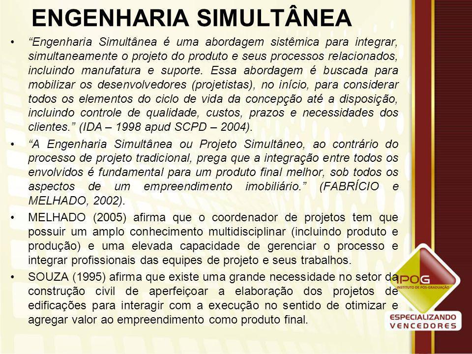 Possibilidade de influenciar o projeto (BAGATELLI, 2002).