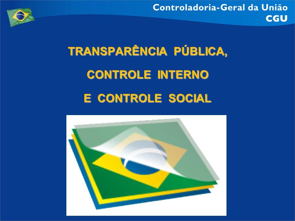 TRANSPARÊNCIA PÚBLICA, CONTROLE INTERNO E CONTROLE SOCIAL