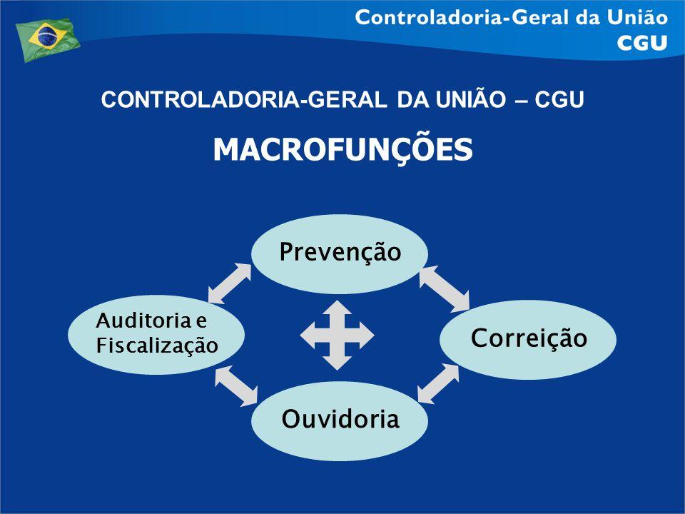 CONTROLE INTERNO: REALIDADE ATUAL -Dever de assessoramento à Alta Administração.