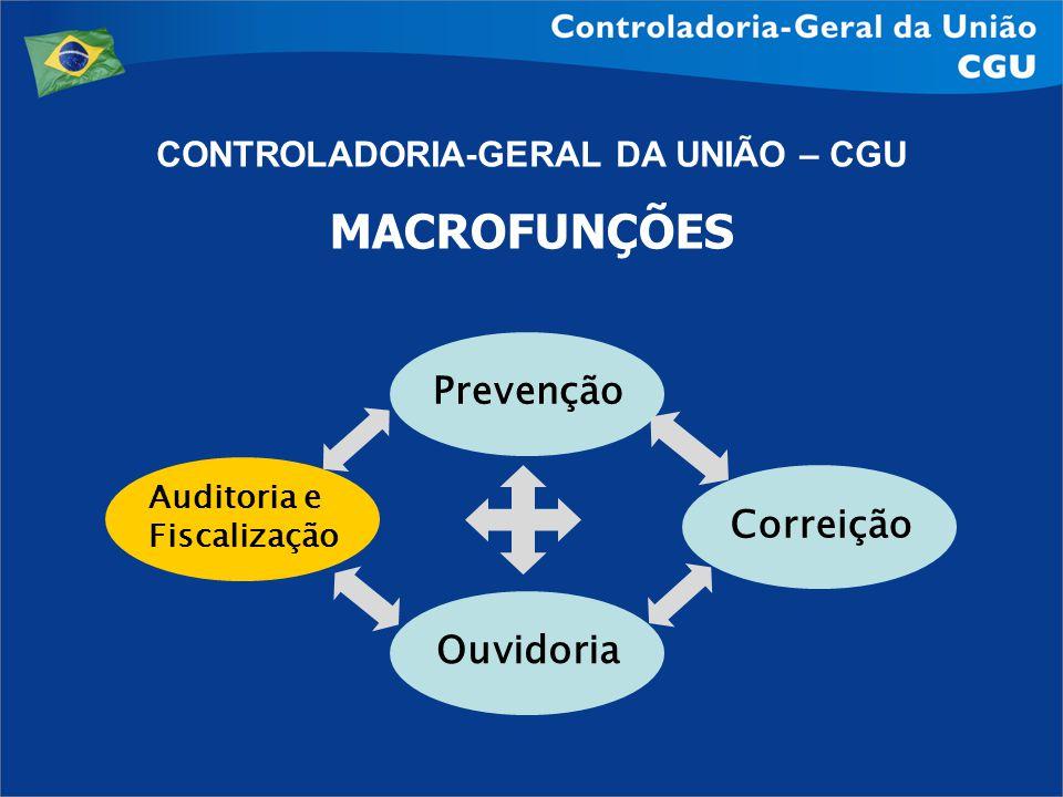 SISTEMAS DE CONTROLE INTERNO 5 - Apoiar o Controle Externo no exercício de sua missão institucional.