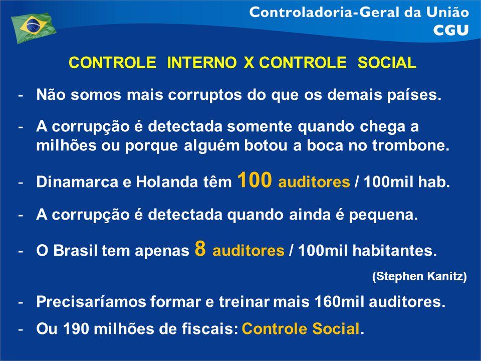 CONTROLE INTERNO X CONTROLE SOCIAL -Não somos mais corruptos do que os demais países. -A corrupção é detectada somente quando chega a milhões ou porqu