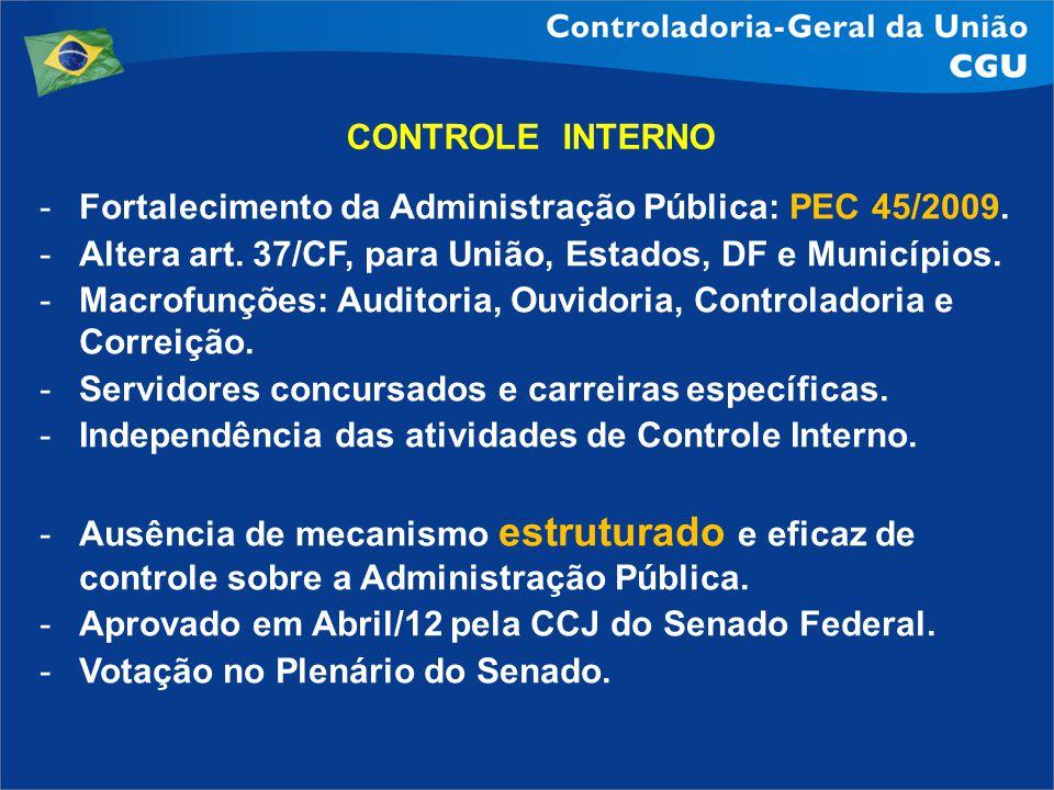 CONTROLE INTERNO -Fortalecimento da Administração Pública: PEC 45/2009. -Altera art. 37/CF, para União, Estados, DF e Municípios. -Macrofunções: Audit