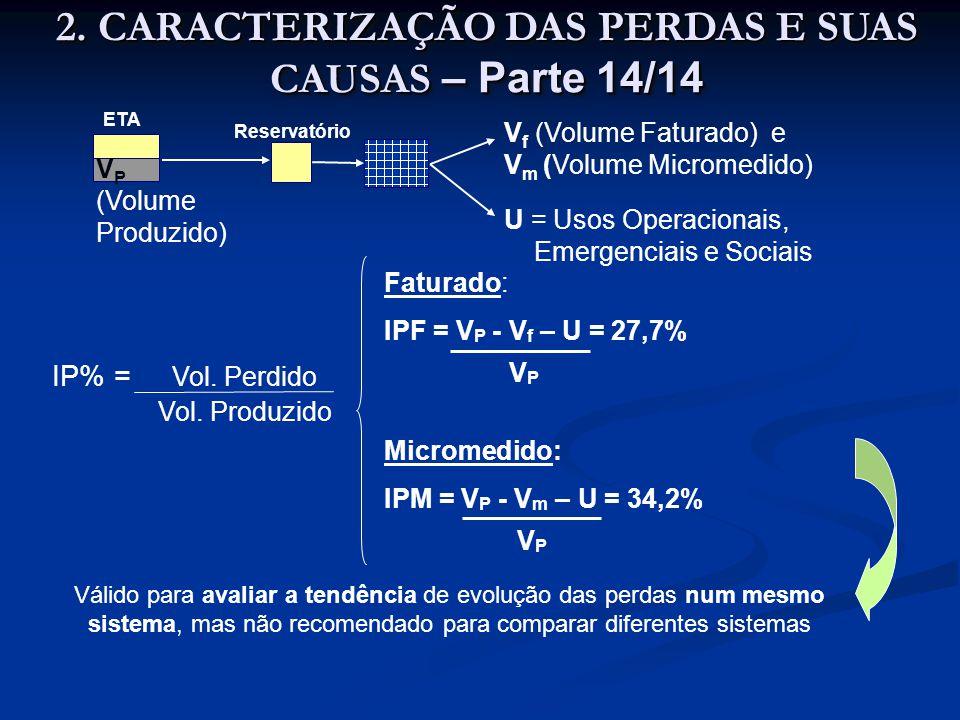 ETA V f (Volume Faturado) e V m (Volume Micromedido) V P (Volume Produzido) U = Usos Operacionais, Emergenciais e Sociais Reservatório Faturado: IPF =