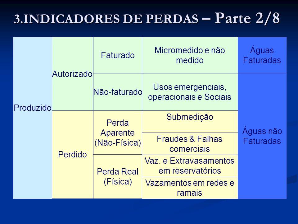 3.INDICADORES DE PERDAS – Parte 2/8 Perda Aparente (Não-Física) Perda Real (Física) Perdido Produzido Faturado Não-faturado Autorizado Micromedido e n