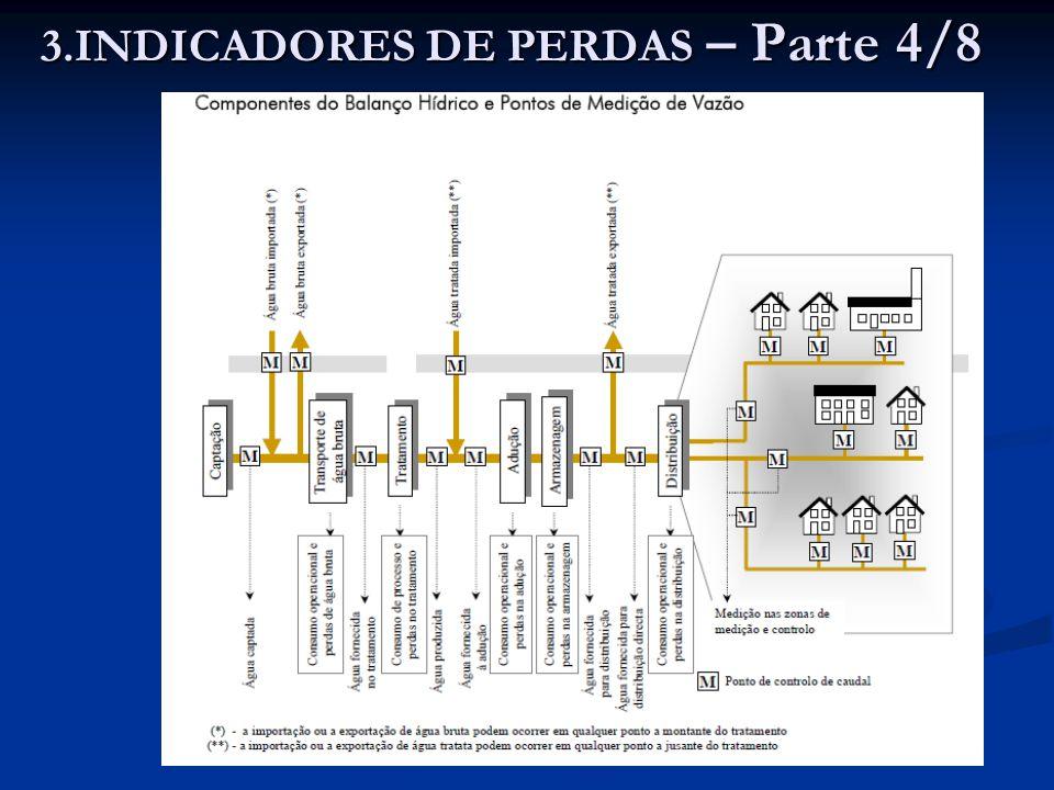 3.INDICADORES DE PERDAS – Parte 4/8