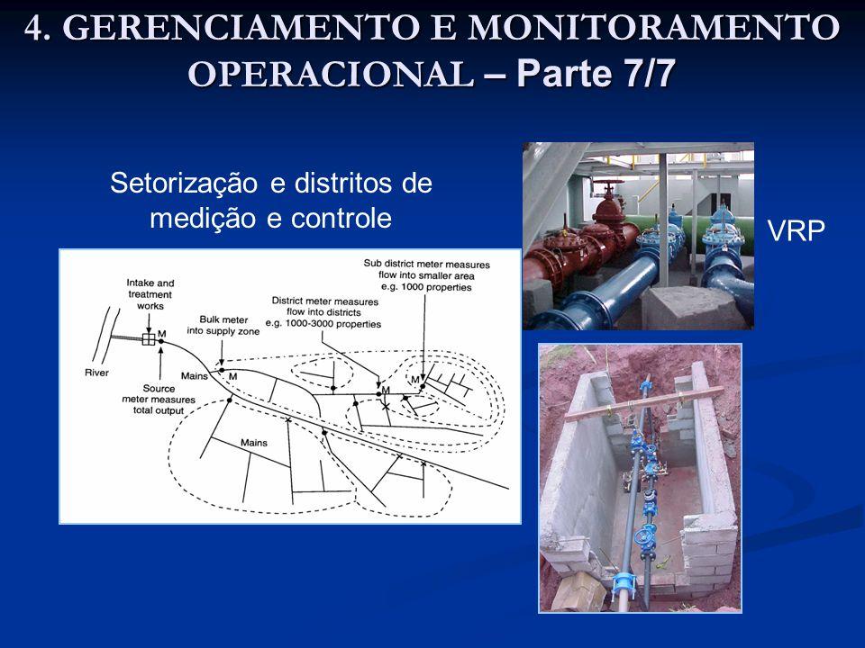 Setorização e distritos de medição e controle 4. GERENCIAMENTO E MONITORAMENTO OPERACIONAL – Parte 7/7 4. GERENCIAMENTO E MONITORAMENTO OPERACIONAL –