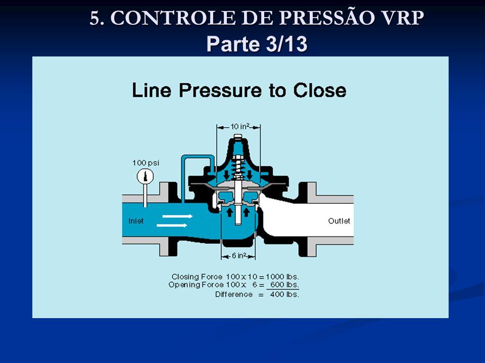 5. CONTROLE DE PRESSÃO VRP Parte 3/13 5. CONTROLE DE PRESSÃO VRP Parte 3/13