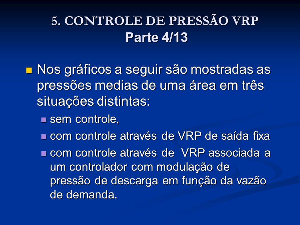 5. CONTROLE DE PRESSÃO VRP Parte 4/13 Nos gráficos a seguir são mostradas as pressões medias de uma área em três situações distintas: Nos gráficos a s