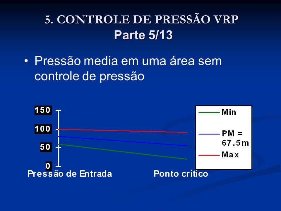 5. CONTROLE DE PRESSÃO VRP Parte 5/13 Pressão media em uma área sem controle de pressão