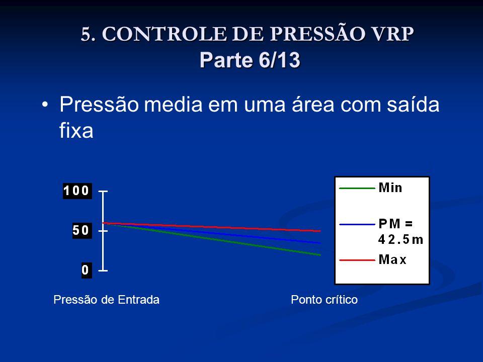 5. CONTROLE DE PRESSÃO VRP Parte 6/13 Pressão media em uma área com saída fixa Pressão de EntradaPonto crítico
