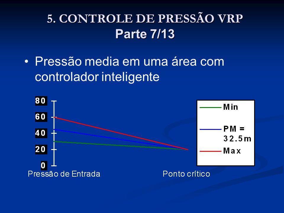 5. CONTROLE DE PRESSÃO VRP Parte 7/13 5. CONTROLE DE PRESSÃO VRP Parte 7/13 Pressão media em uma área com controlador inteligente