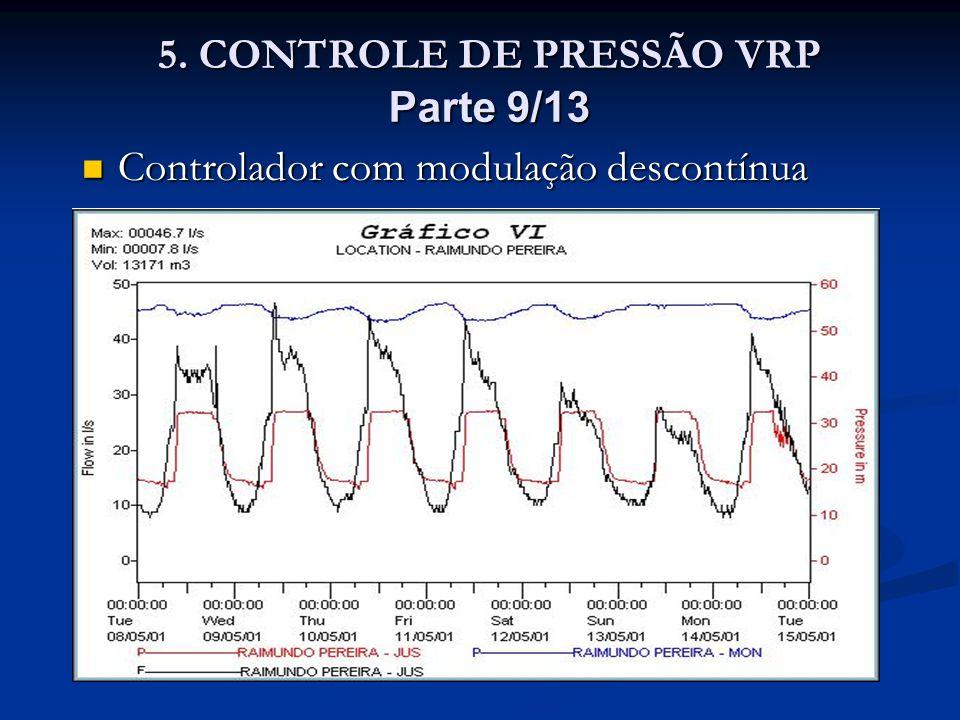 5. CONTROLE DE PRESSÃO VRP Parte 9/13 5. CONTROLE DE PRESSÃO VRP Parte 9/13 Controlador com modulação descontínua Controlador com modulação descontínu