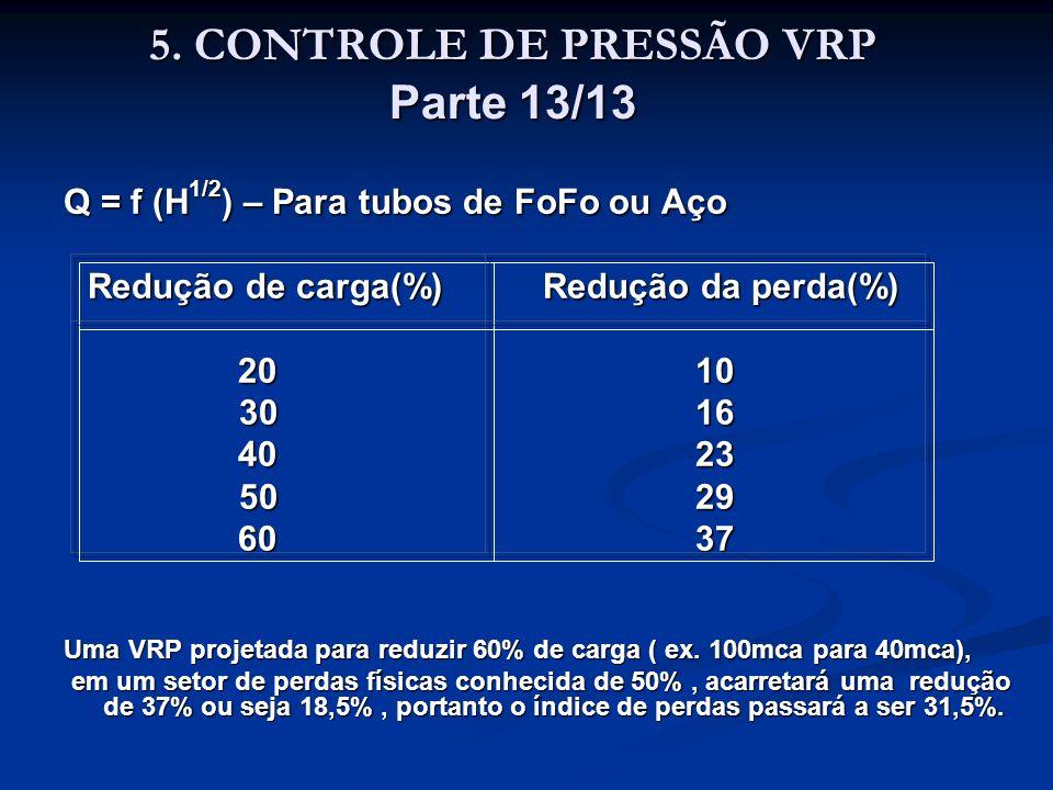 5. CONTROLE DE PRESSÃO VRP Parte 13/13 5. CONTROLE DE PRESSÃO VRP Parte 13/13 Q = f (H 1/2 ) – Para tubos de FoFo ou Aço Redução de carga(%) Redução d