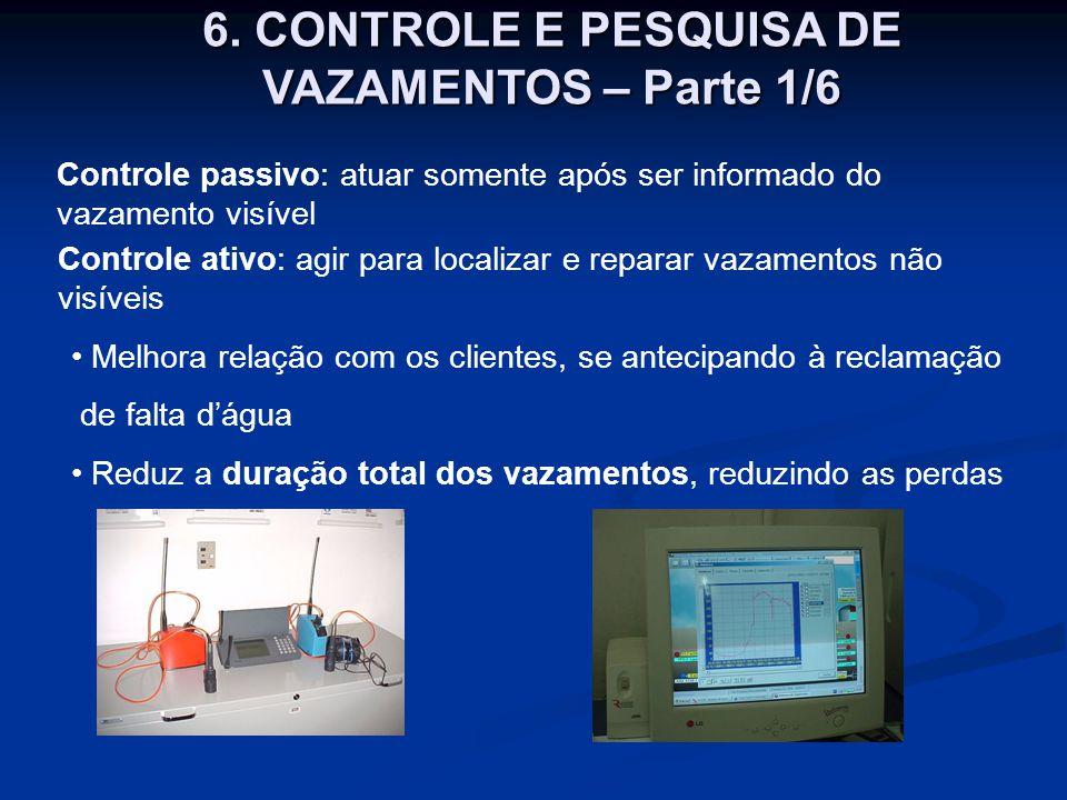 Controle passivo: atuar somente após ser informado do vazamento visível Controle ativo: agir para localizar e reparar vazamentos não visíveis Melhora