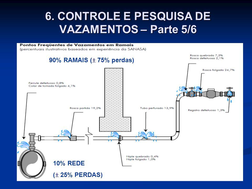 6. CONTROLE E PESQUISA DE VAZAMENTOS – Parte 5/6 10% REDE (  25% PERDAS) 90% RAMAIS (  75% perdas)