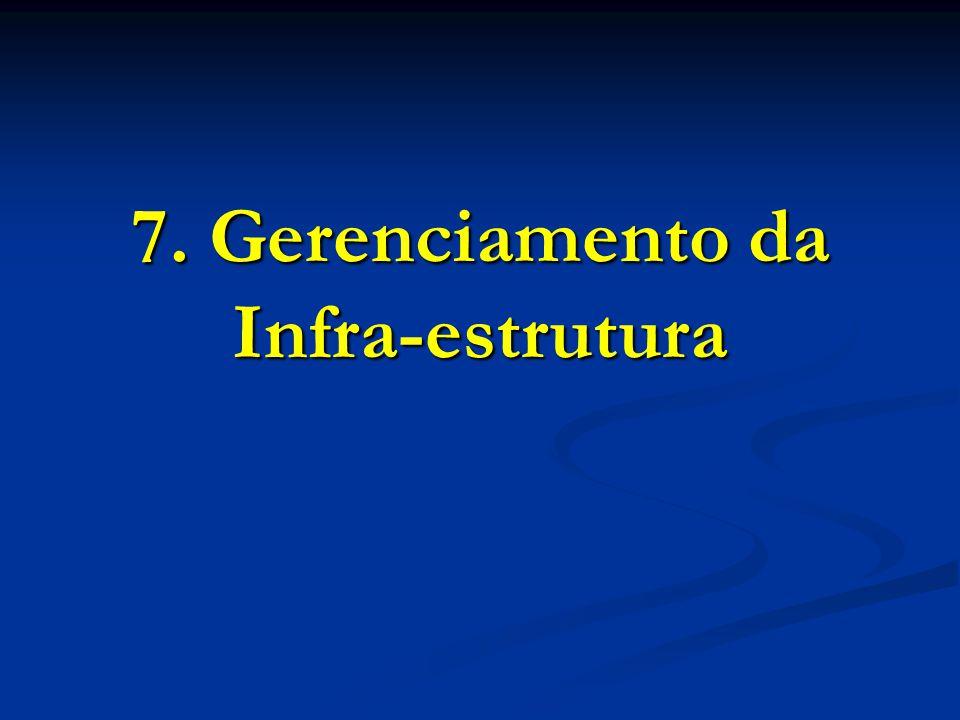 7. Gerenciamento da Infra-estrutura