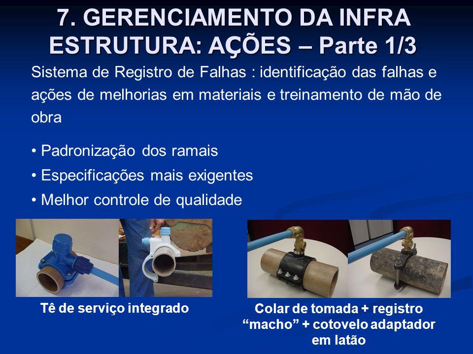 """Colar de tomada + registro """"macho"""" + cotovelo adaptador em latão Tê de serviço integrado Sistema de Registro de Falhas : identificação das falhas e aç"""